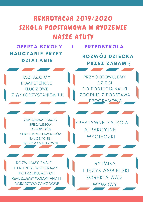 OFERTA szkoła podstawowa w Rydzewie